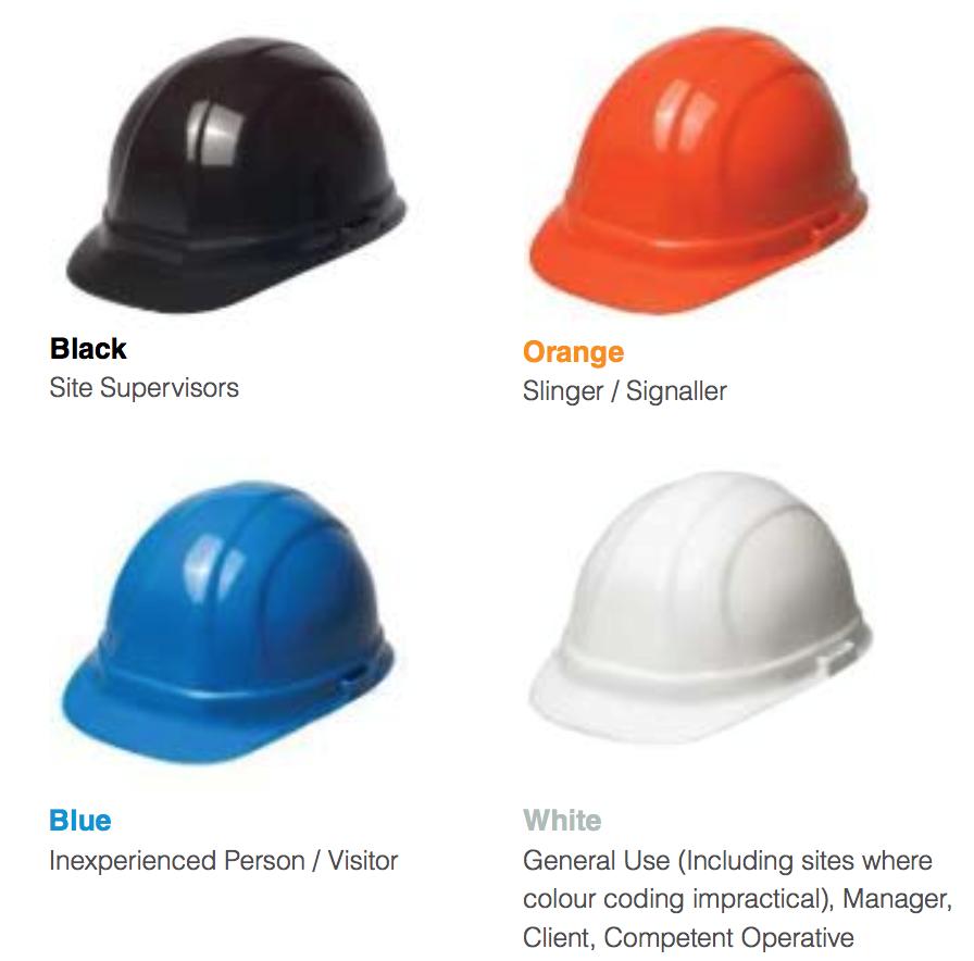 Build Uk Hard Hats